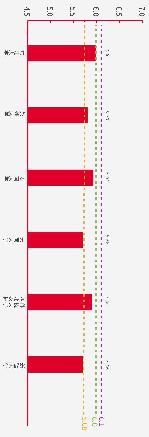 2018中国大学雅思成绩排行榜发布!全国均分5.72分!你给母校拖后腿了吗?