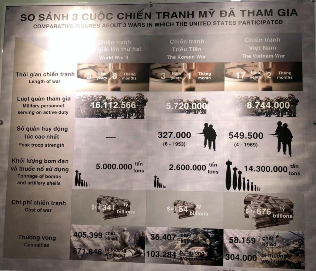 我们去了胡志明闹鬼美术馆,却读懂了越南