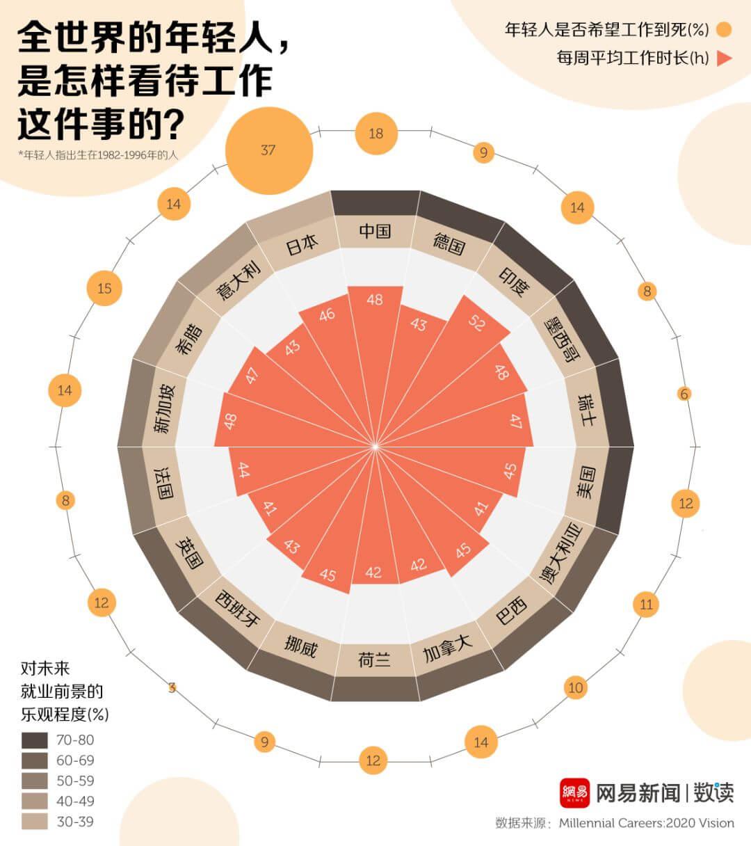 被自己丑哭的杨超越,是20万中国留学生的真实写照
