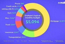 How a  millionaire Graham Stephan making up to $220,000 a month spends money-留学世界 Study Overseas Global Study Abroad Programs Overseas Student International Studies Abroad